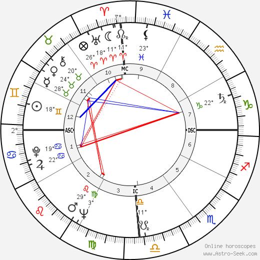 Joao Gilberto tema natale, biography, Biografia da Wikipedia 2020, 2021