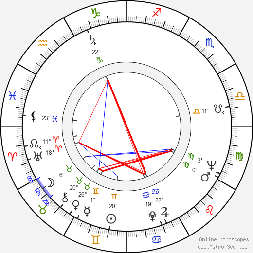 Mac Ahlberg birth chart, biography, wikipedia 2018, 2019