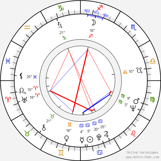 Rauha S. Virtanen birth chart, biography, wikipedia 2018, 2019