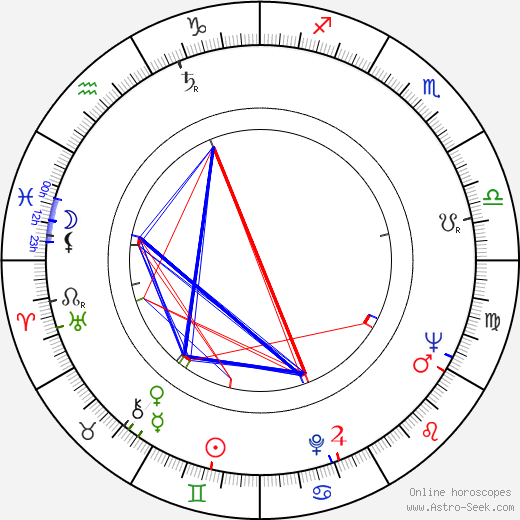Timothy Burrill birth chart, Timothy Burrill astro natal horoscope, astrology