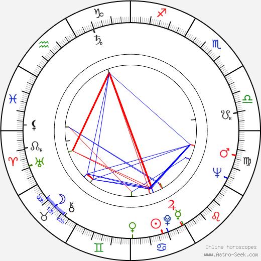 Algimantas Masiulis astro natal birth chart, Algimantas Masiulis horoscope, astrology