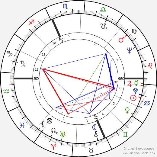 Alice Munro astro natal birth chart, Alice Munro horoscope, astrology