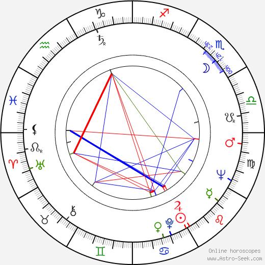Arata Isozaki birth chart, Arata Isozaki astro natal horoscope, astrology