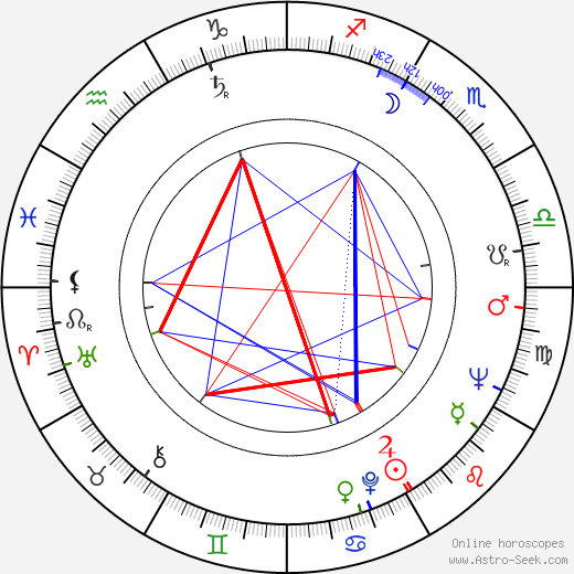 Bill McGhee день рождения гороскоп, Bill McGhee Натальная карта онлайн