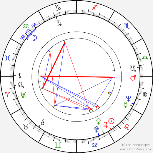 Bruno Mattei birth chart, Bruno Mattei astro natal horoscope, astrology