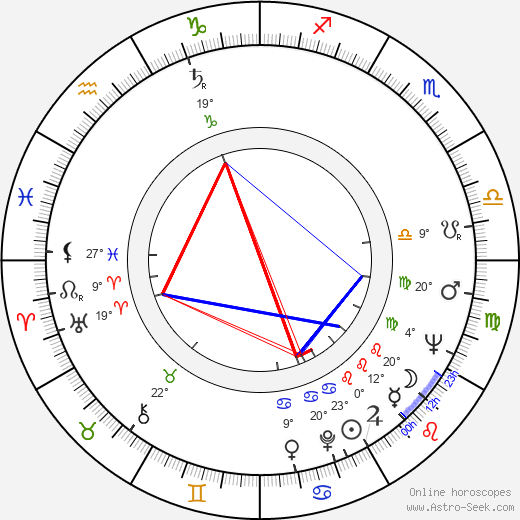 Caroline Graham birth chart, biography, wikipedia 2019, 2020