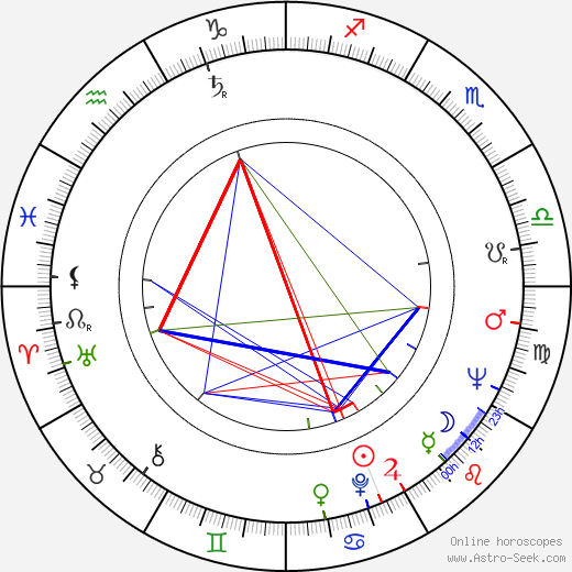 Caroline Graham astro natal birth chart, Caroline Graham horoscope, astrology