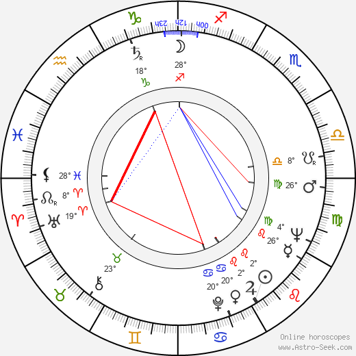 Guy L'Ecuyer birth chart, biography, wikipedia 2017, 2018