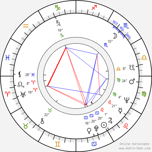 Heinrich Schweiger birth chart, biography, wikipedia 2019, 2020