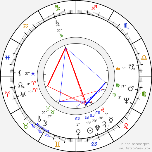 Hugo Demartini birth chart, biography, wikipedia 2019, 2020