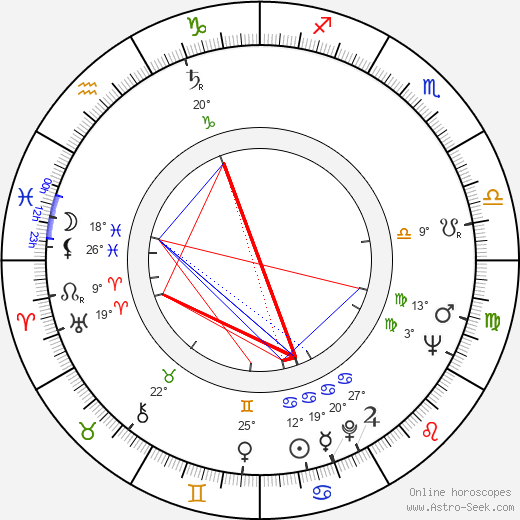 James L. Donald birth chart, biography, wikipedia 2019, 2020