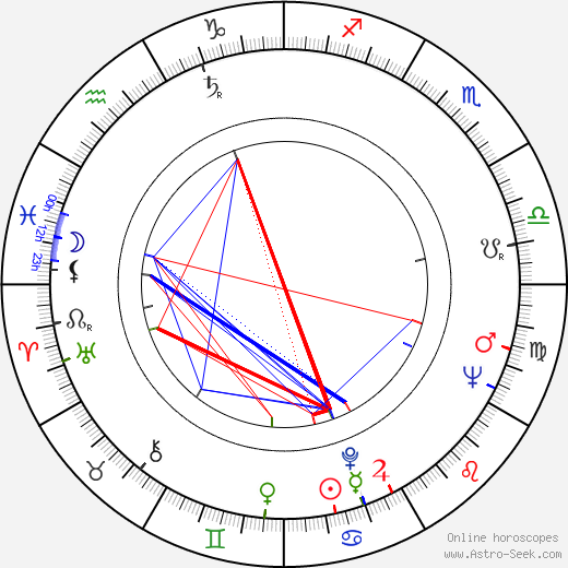 James L. Donald astro natal birth chart, James L. Donald horoscope, astrology