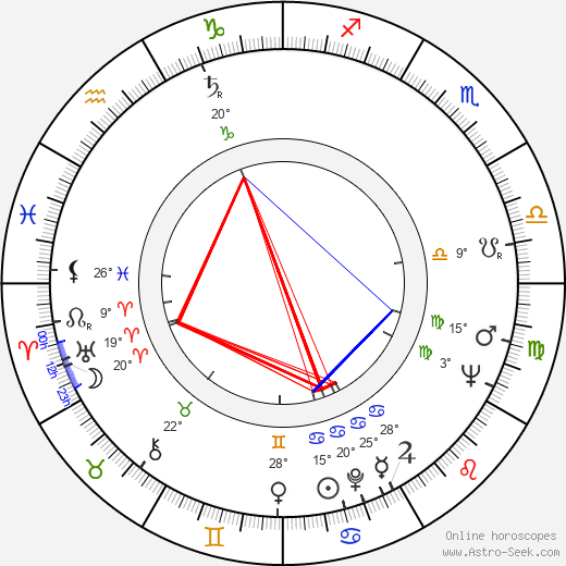 Jürgen Böttcher birth chart, biography, wikipedia 2019, 2020