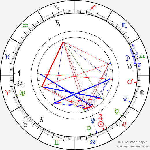 Libor Baptista astro natal birth chart, Libor Baptista horoscope, astrology