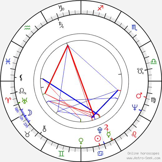 Liisa Taxell astro natal birth chart, Liisa Taxell horoscope, astrology