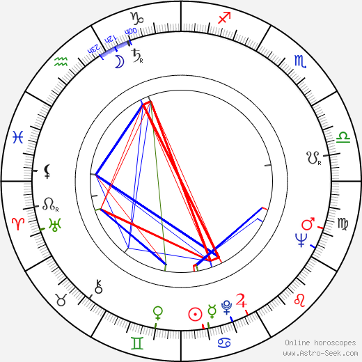 Miroslav Krejča astro natal birth chart, Miroslav Krejča horoscope, astrology
