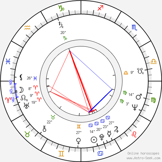 Palle Kjærulff-Schmidt birth chart, biography, wikipedia 2018, 2019