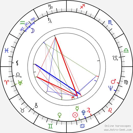 Robert Ito birth chart, Robert Ito astro natal horoscope, astrology