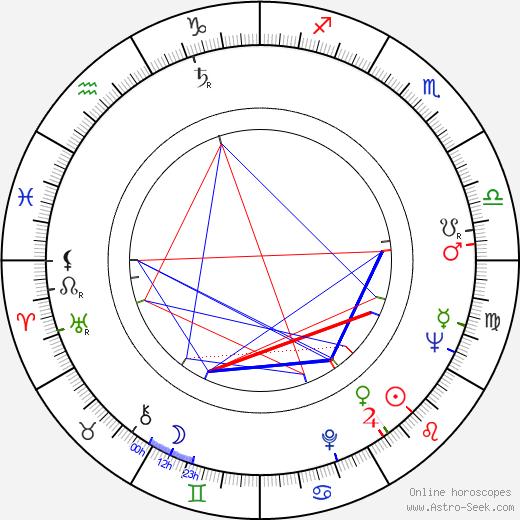 Arunas Žebriunas tema natale, oroscopo, Arunas Žebriunas oroscopi gratuiti, astrologia