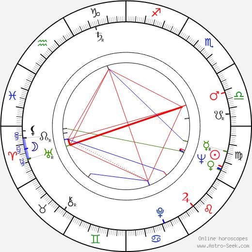 Brita Koivunen tema natale, oroscopo, Brita Koivunen oroscopi gratuiti, astrologia