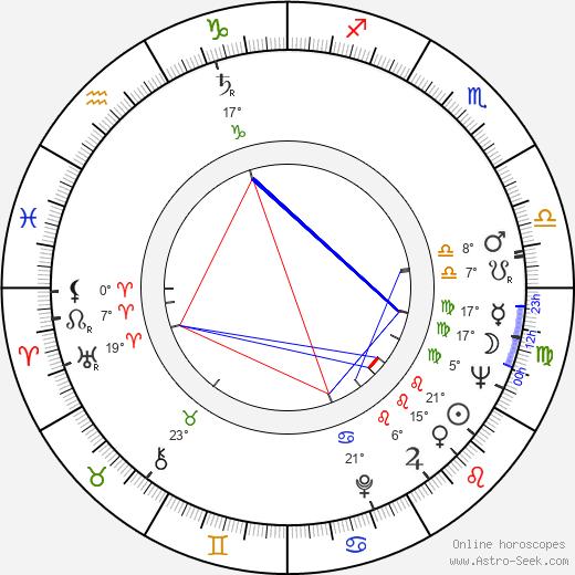 Charlotte Zwerin birth chart, biography, wikipedia 2020, 2021