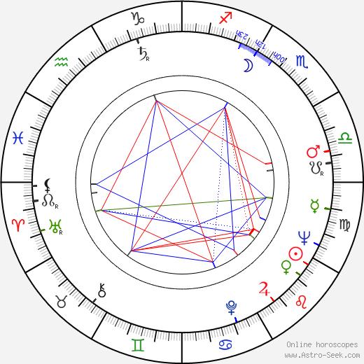 Don King astro natal birth chart, Don King horoscope, astrology