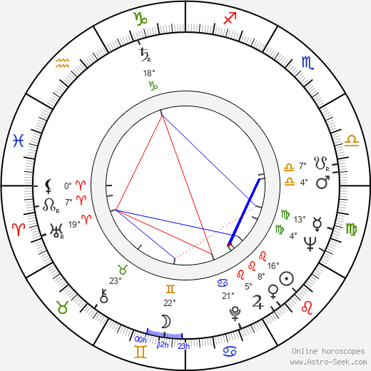 Donald C. Clark birth chart, biography, wikipedia 2019, 2020