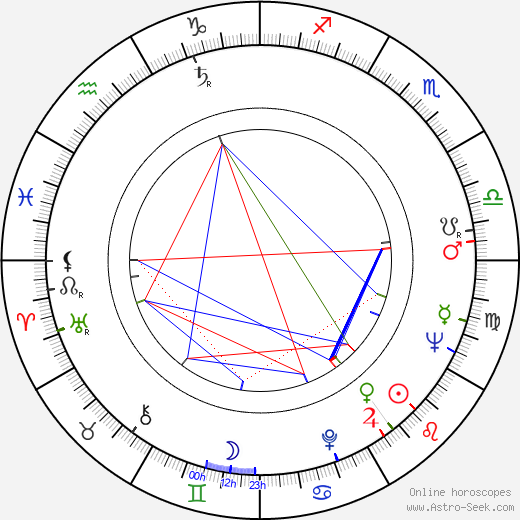 Donald C. Clark astro natal birth chart, Donald C. Clark horoscope, astrology