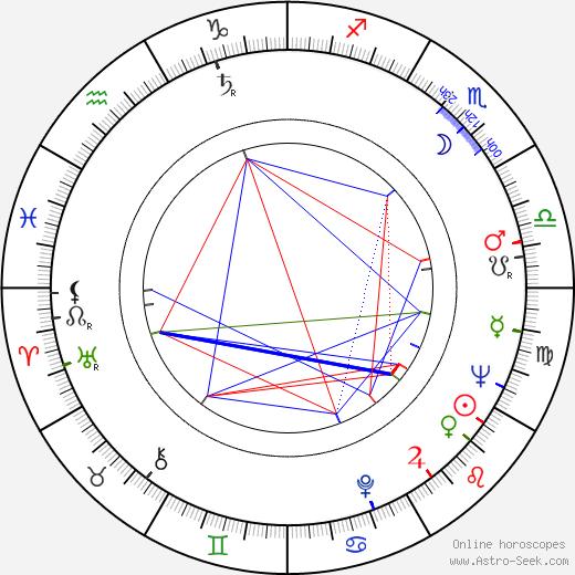 Elena Cotta astro natal birth chart, Elena Cotta horoscope, astrology