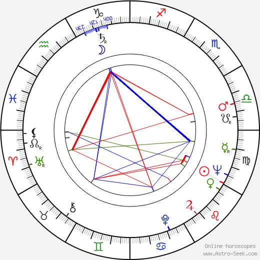 Franca Tamantini birth chart, Franca Tamantini astro natal horoscope, astrology