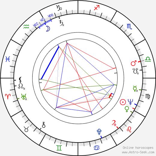 Giacomo Rossi-Stuart день рождения гороскоп, Giacomo Rossi-Stuart Натальная карта онлайн
