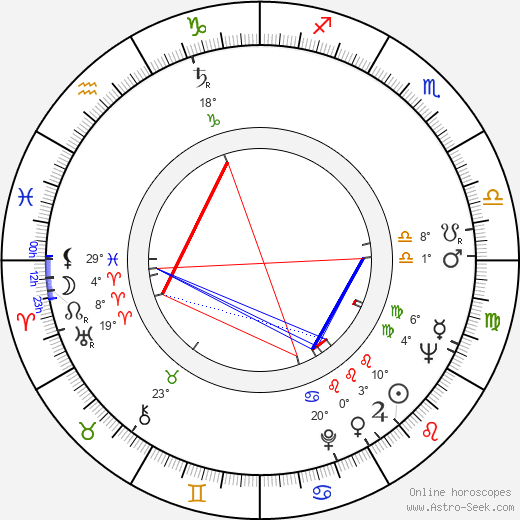 Gianni Musi birth chart, biography, wikipedia 2019, 2020