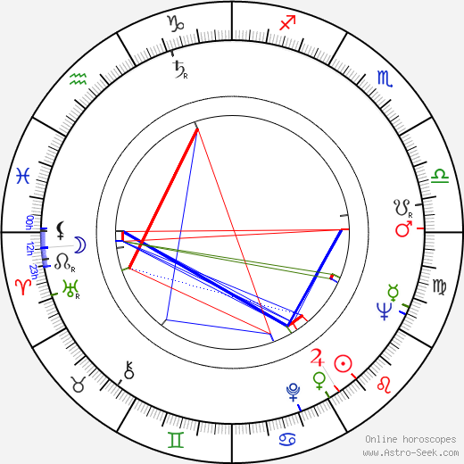 Gianni Musi astro natal birth chart, Gianni Musi horoscope, astrology