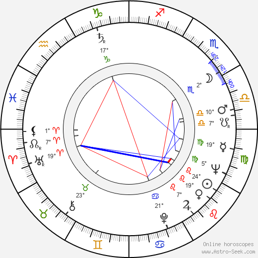 Grant Williams birth chart, biography, wikipedia 2019, 2020