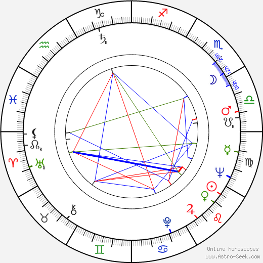 Grant Williams birth chart, Grant Williams astro natal horoscope, astrology