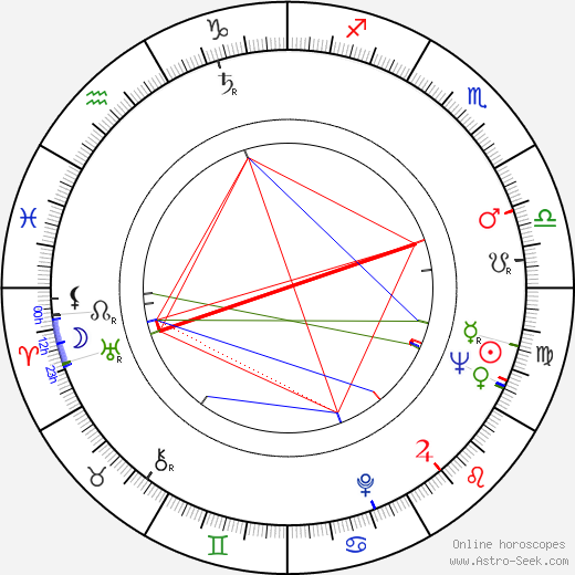 Jean Beliveau astro natal birth chart, Jean Beliveau horoscope, astrology