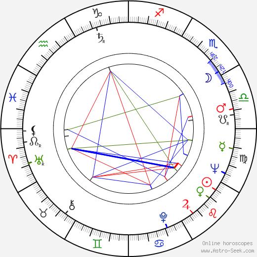 Lynette Bernay день рождения гороскоп, Lynette Bernay Натальная карта онлайн