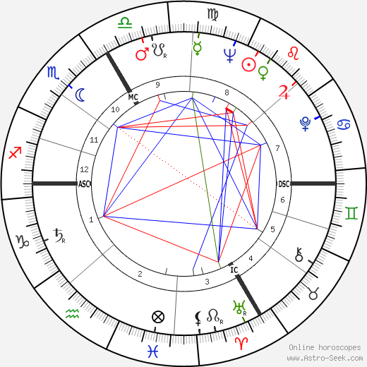 Marianne Koch astro natal birth chart, Marianne Koch horoscope, astrology