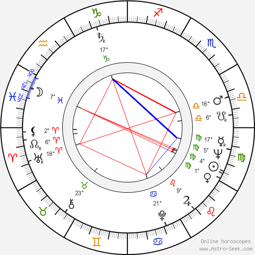 Mariette Van Arkkels birth chart, biography, wikipedia 2017, 2018