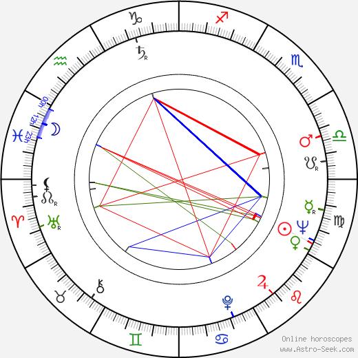 Mariette Van Arkkels birth chart, Mariette Van Arkkels astro natal horoscope, astrology