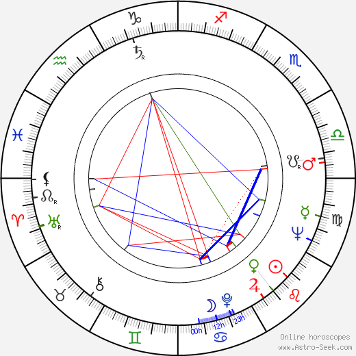 Martin Hollý Jr. birth chart, Martin Hollý Jr. astro natal horoscope, astrology