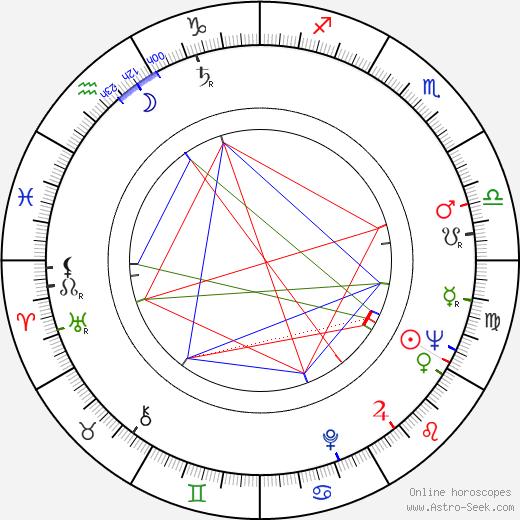 Regis Philbin tema natale, oroscopo, Regis Philbin oroscopi gratuiti, astrologia