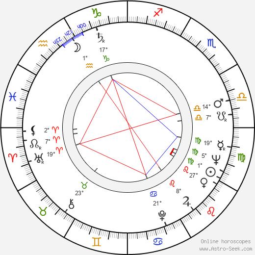 Stoian Doukov birth chart, biography, wikipedia 2020, 2021