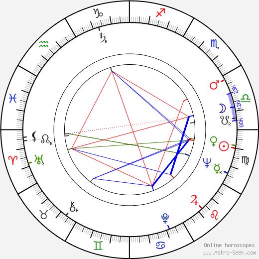 Barbara Bain astro natal birth chart, Barbara Bain horoscope, astrology