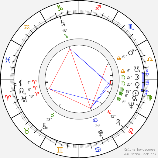 Bill McKinney birth chart, biography, wikipedia 2019, 2020