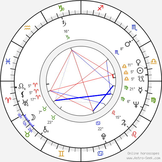 Eddie Barth birth chart, biography, wikipedia 2018, 2019