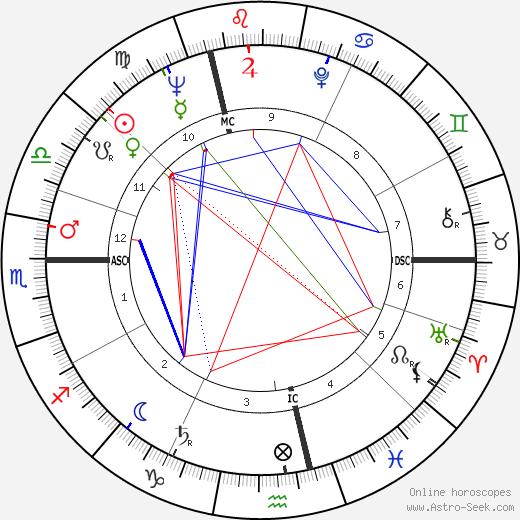 Jean-Claude Carrière tema natale, oroscopo, Jean-Claude Carrière oroscopi gratuiti, astrologia