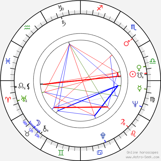 Kai Savola birth chart, Kai Savola astro natal horoscope, astrology