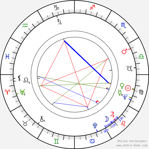Margaret Tyzack astro natal birth chart, Margaret Tyzack horoscope, astrology
