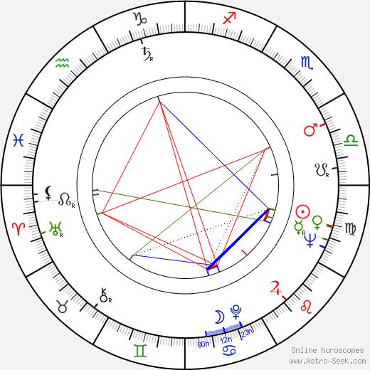 Pat Sheehan день рождения гороскоп, Pat Sheehan Натальная карта онлайн